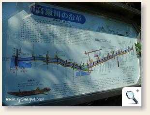 高瀬川説明図